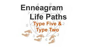 Enneagram Life Path with Type 5 and Type 2 with the Enneagram in the background and feet underneath the text