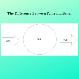 Picture depicting the difference between faith and belief.