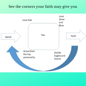 A picture depicting the corners faith in the Cowboys might create. Making the person who was a circle into a square.