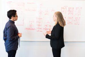 A woman teaching an employee on a whiteboard.